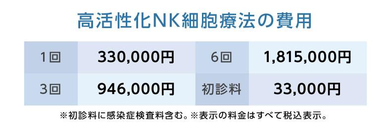 高活性化NK細胞療法の費用